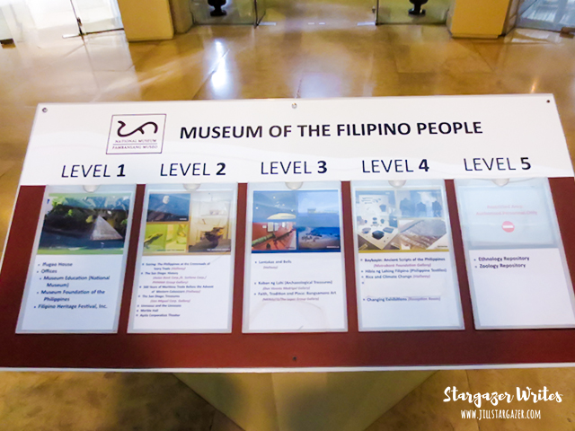National Museum Directory
